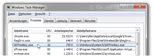 Windows Task-Manager mit 00THotkey