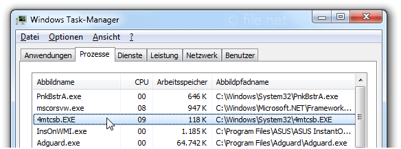 Windows Task-Manager mit 4mtcsb