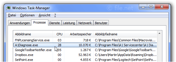 Windows Task-Manager mit A1Diagnose