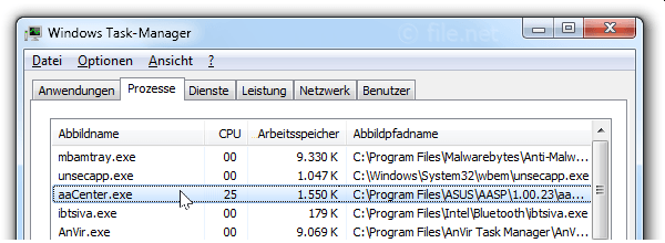 Windows Task-Manager mit aaCenter