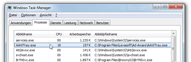 Windows Task-Manager mit AAWTray