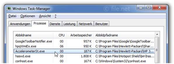 Windows Task-Manager mit AccelerometerST