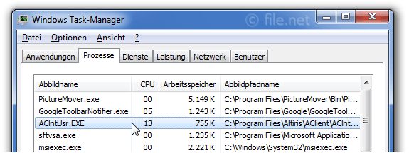 Windows Task-Manager mit AClntUsr