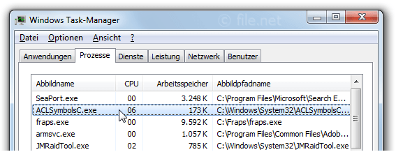 Windows Task-Manager mit ACLSymbolsC