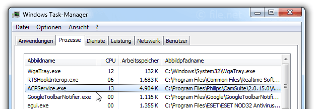 Windows Task-Manager mit ACPService