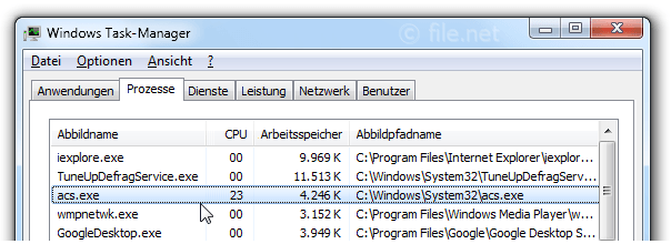 Windows Task-Manager mit acs