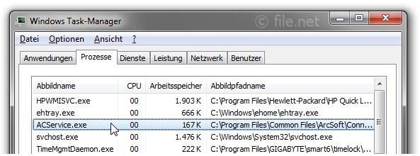 Windows Task-Manager mit ACService