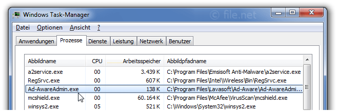 Windows Task-Manager mit Ad-AwareAdmin