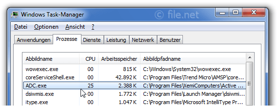 Windows Task-Manager mit ADC