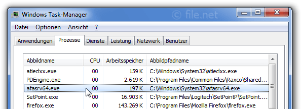 Windows Task-Manager mit afasrv64