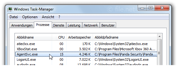 Windows Task-Manager mit AgentSvc