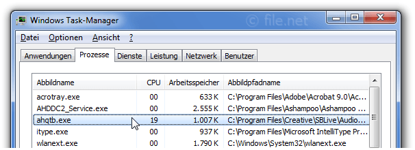 Windows Task-Manager mit ahqtb