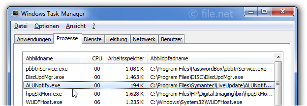 Windows Task-Manager mit ALUNotify