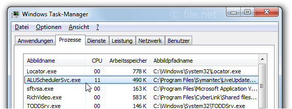 Windows Task-Manager mit AluSchedulerSvc