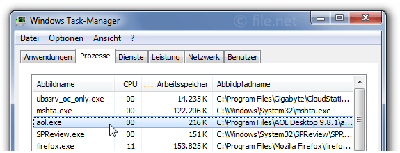 Windows Task-Manager mit aol