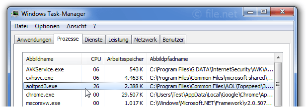 Windows Task-Manager mit aoltpsd3