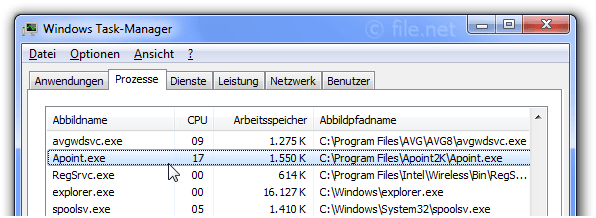 Windows Task-Manager mit Apoint
