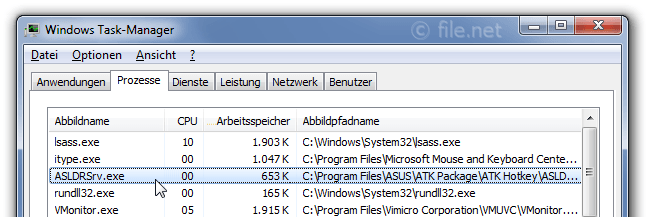 Windows Task-Manager mit AsLdrSrv