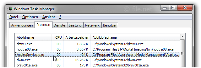 Windows Task-Manager mit AspireService