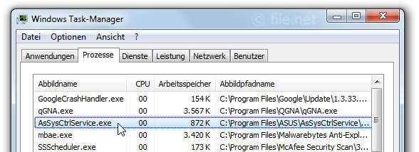 Windows Task-Manager mit AsSysCtrlService