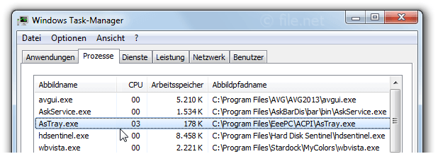 Windows Task-Manager mit AsTray