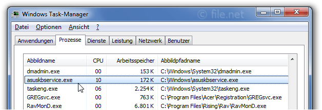 Windows Task-Manager mit ASUSKBService