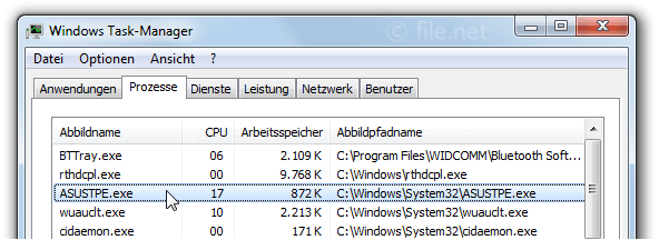 Windows Task-Manager mit ASUSTPE