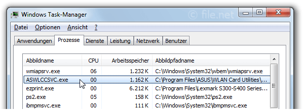 Windows Task-Manager mit ASWLCCSVC