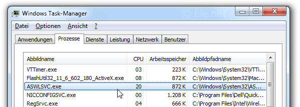 Windows Task-Manager mit ASWLSVC