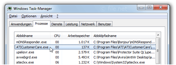 Windows Task-Manager mit ATICustomerCare