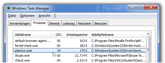 Windows Task-Manager mit atieclxx