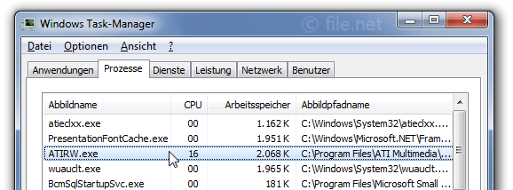 Windows Task-Manager mit ATIRW