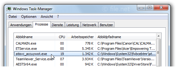 Windows Task-Manager mit atisvc_accuywot
