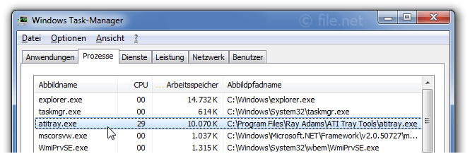 Windows Task-Manager mit atitray