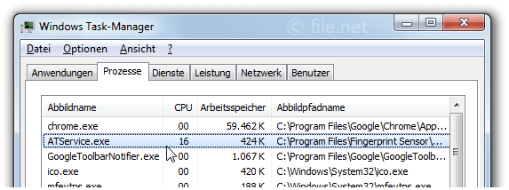 Windows Task-Manager mit ATService