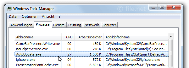 Windows Task-Manager mit AutoUpdate