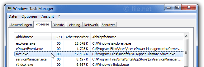 Windows Task-Manager mit avc
