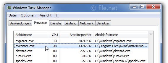 Windows Task-Manager mit avcenter