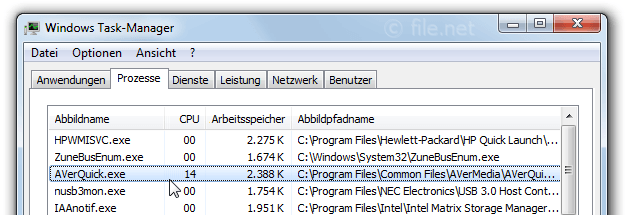 Windows Task-Manager mit AVerQuick
