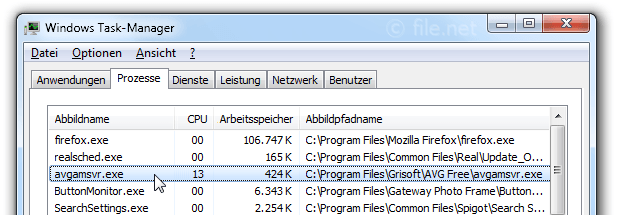 Windows Task-Manager mit avgamsvr