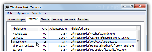 Windows Task-Manager mit avgemc