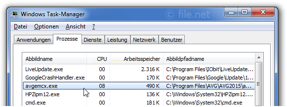 Windows Task-Manager mit avgemcx