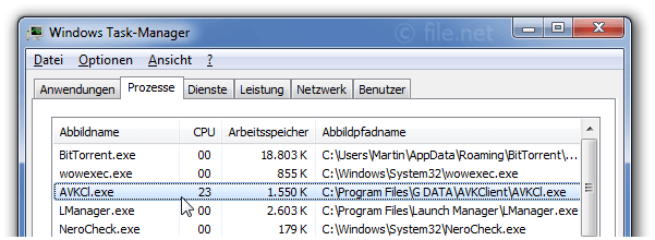 Windows Task-Manager mit AVKCl