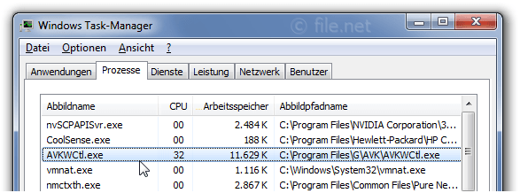 Windows Task-Manager mit AVKWCtl