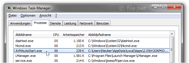 Windows Task-Manager mit AVMAutoStart