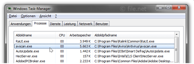 Windows Task-Manager mit avscan