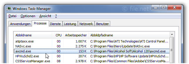 Windows Task-Manager mit axcmd