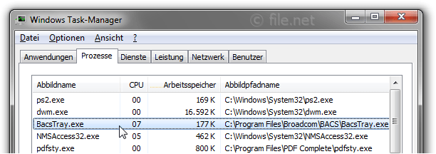 Windows Task-Manager mit BacsTray