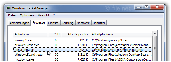 Windows Task-Manager mit bgsvcgen