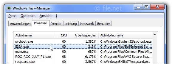 Windows Task-Manager mit BISA
